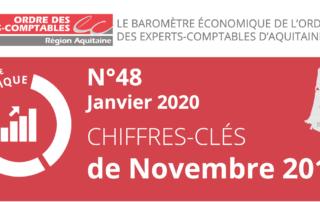 Baromètre économique de l'ordre des experts comptables Novembre 2019